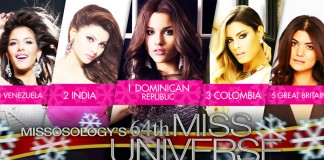 Miss Universe 2015 Hot Picks No. 5