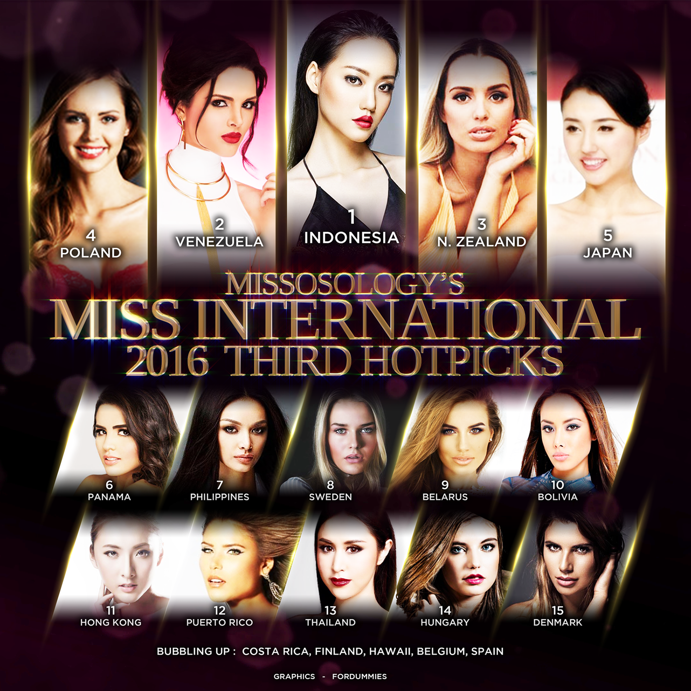 Miss-International-2016-3rdHP.png