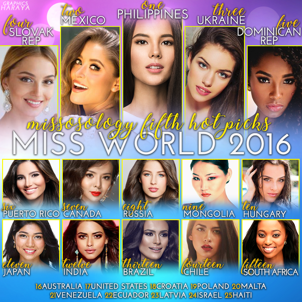 missworld2016-5thhotpicks
