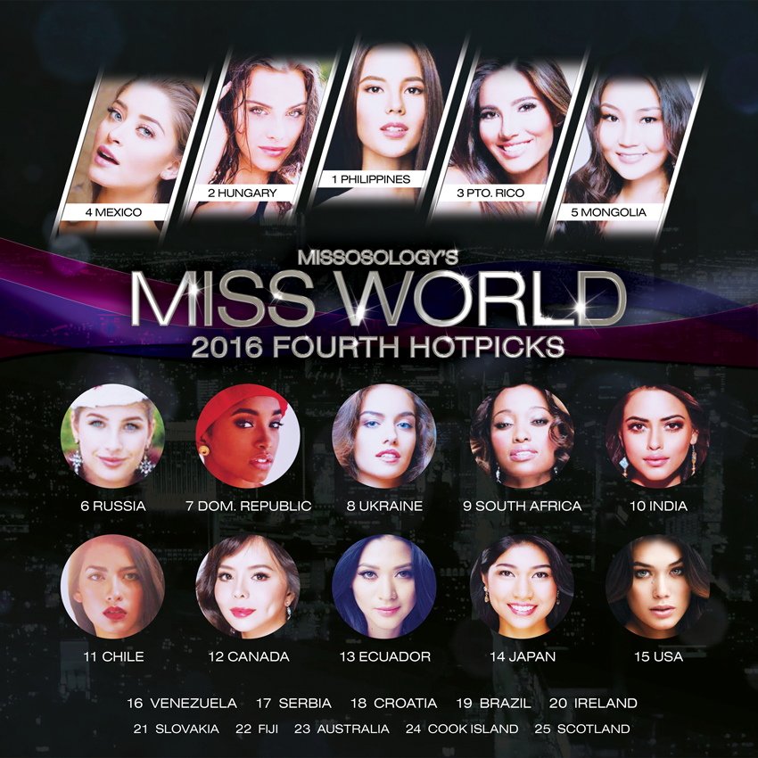 missworld20164thhotpicks