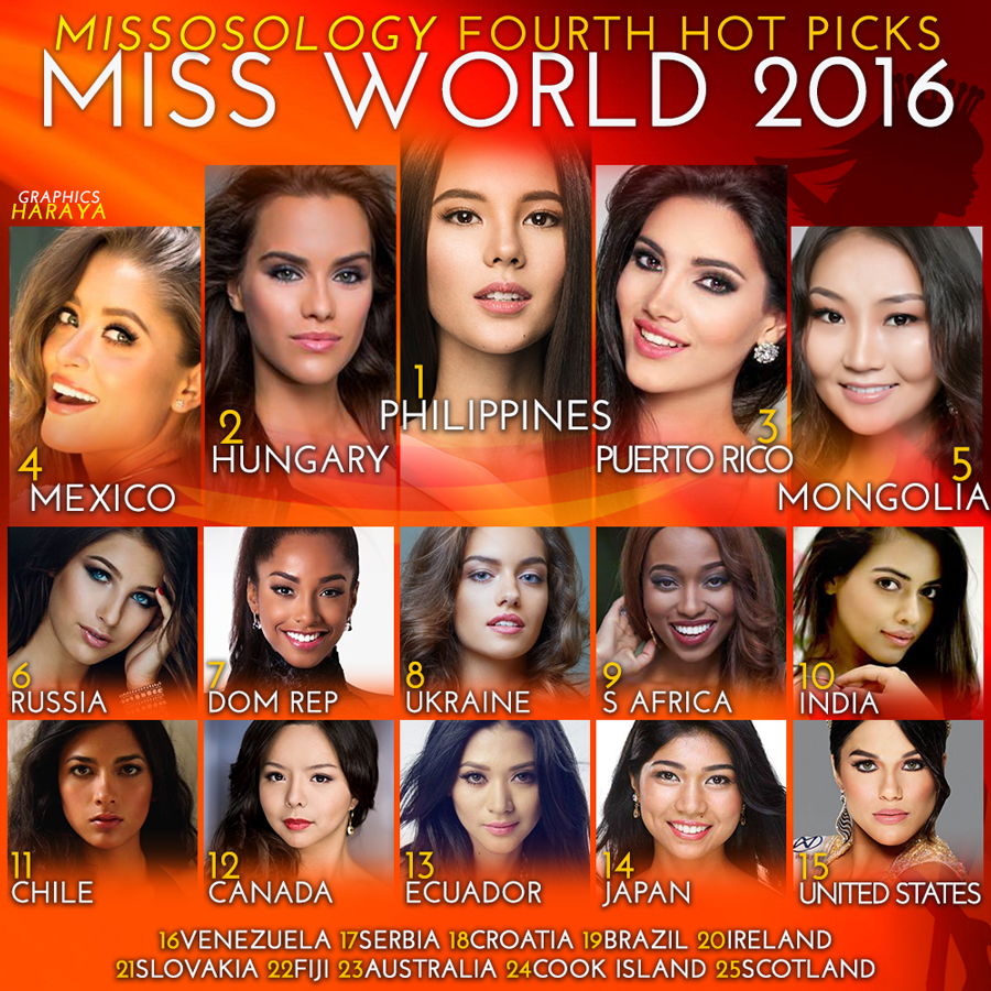 missworld2016hotpicks