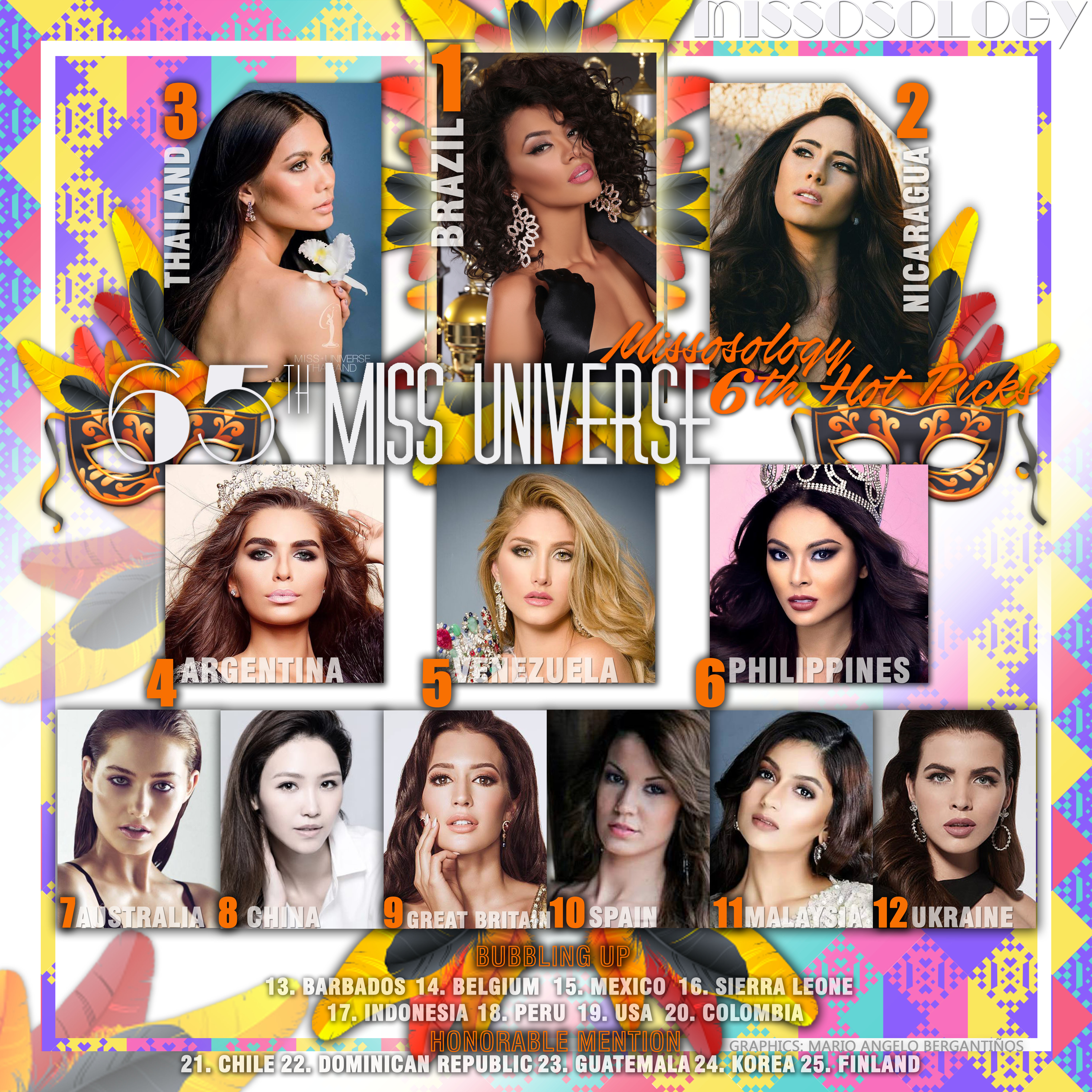 HOTPICKS MISSO 6th MISS UNIVERSE 2016