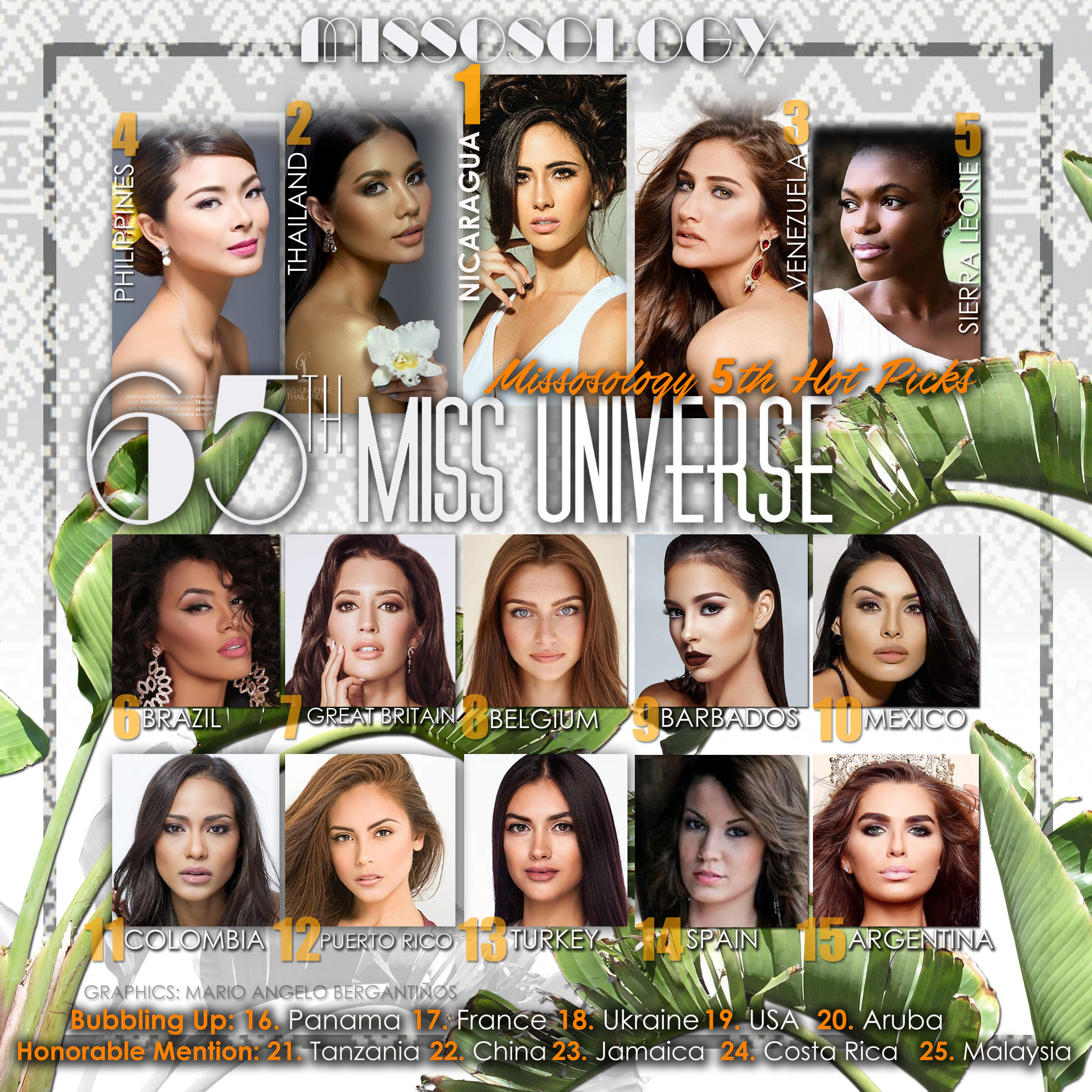 Miss Universe 2016 5TH HOTPICKS