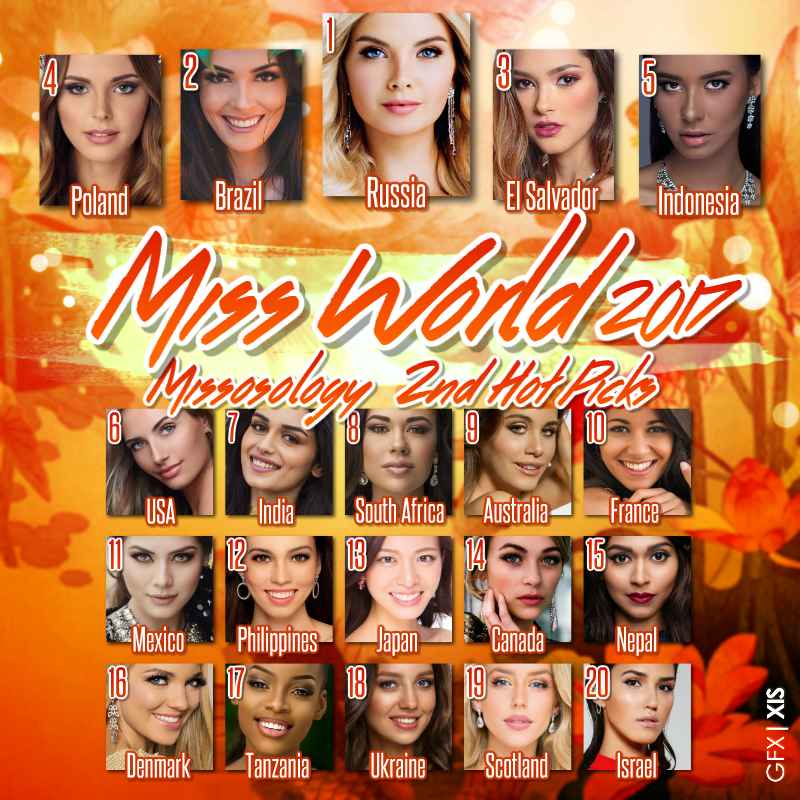Miss World 2017 second Hot Picks