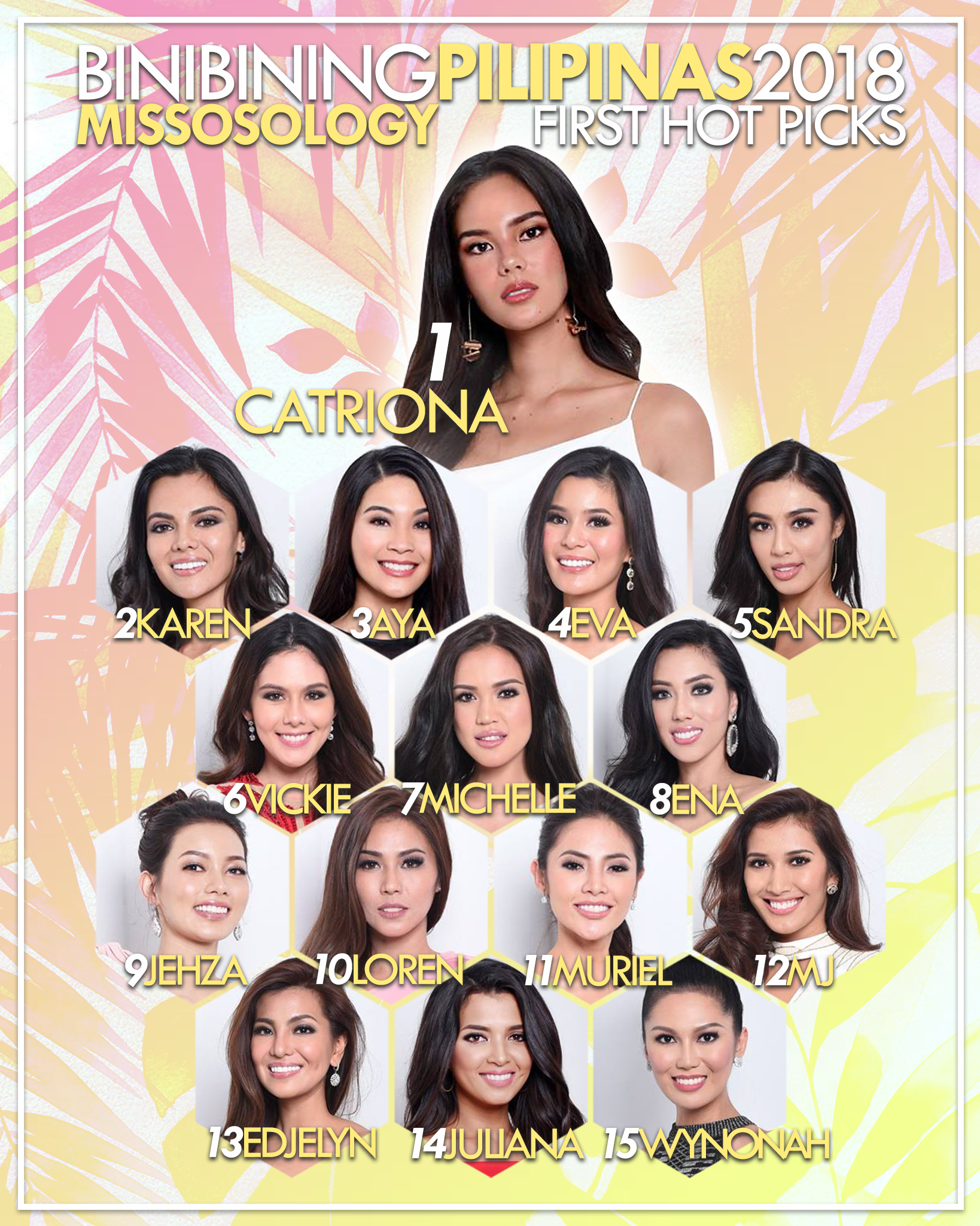 Bb Pilipinas 2018 First Hot Picks by Missosology