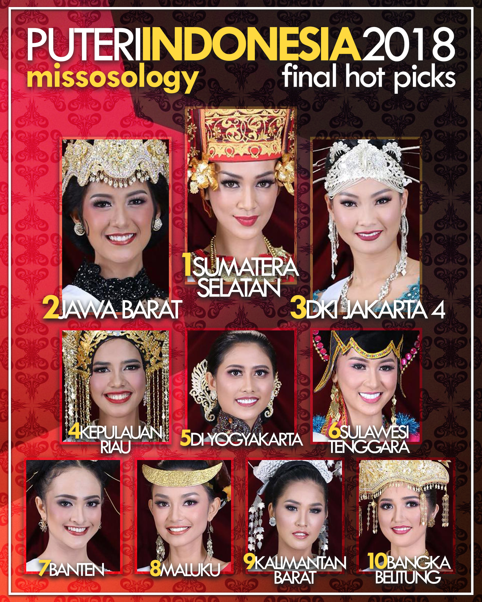 Puteri Indonesia 2018 Finall Hot Picks by Missosology