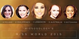 Miss World 2015 Hot Picks No. 5
